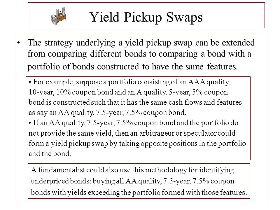 Yield Pickup Swaps