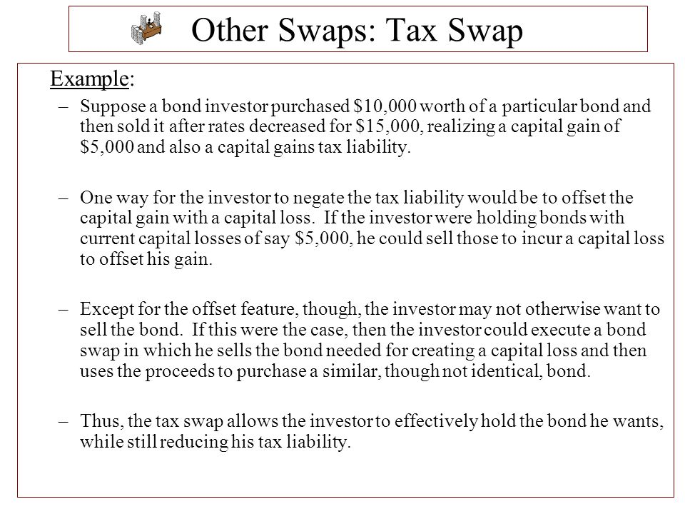 Other Swaps: Tax Swap Example: