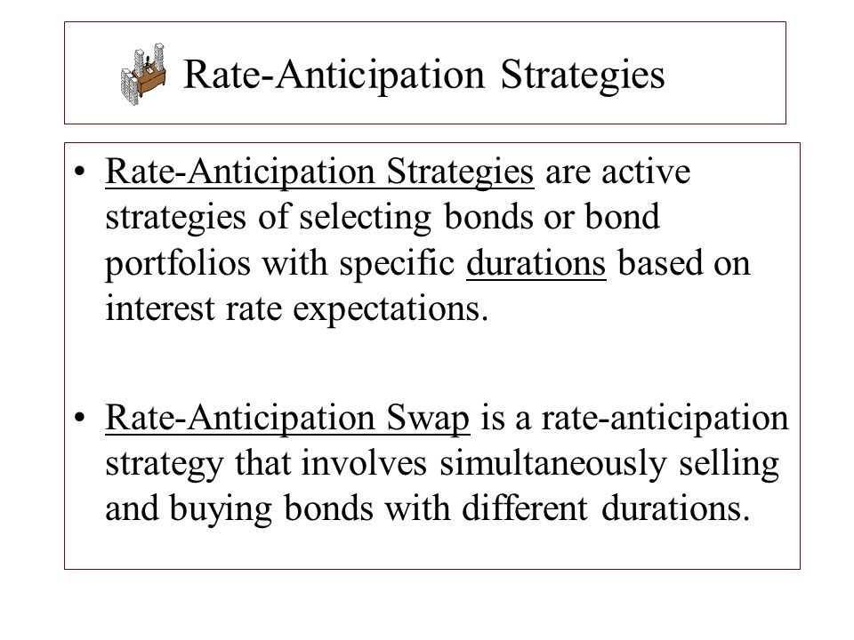 Rate-Anticipation Strategies