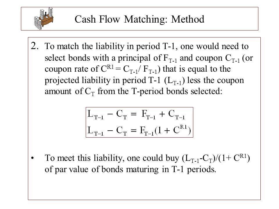 Cash Flow Matching: Method