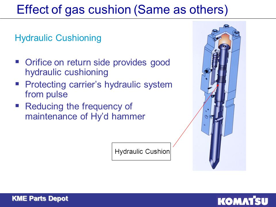 Effect of gas cushion (Same as others)