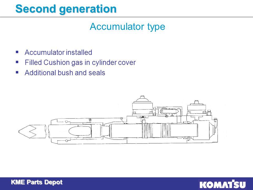Second generation Accumulator type Accumulator installed