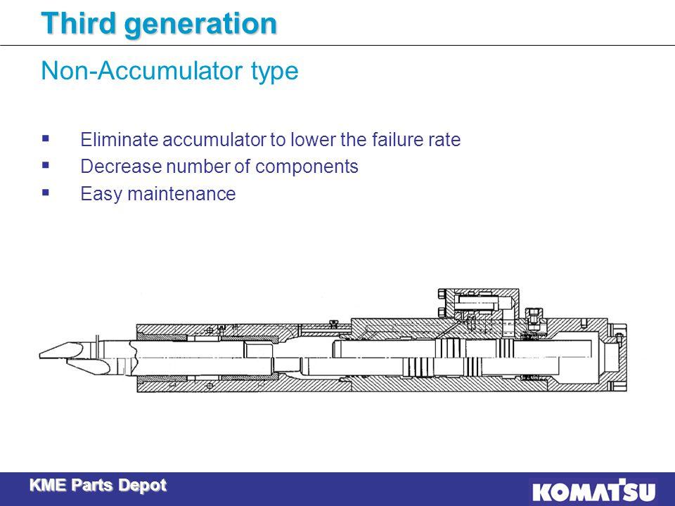 Third generation Non-Accumulator type