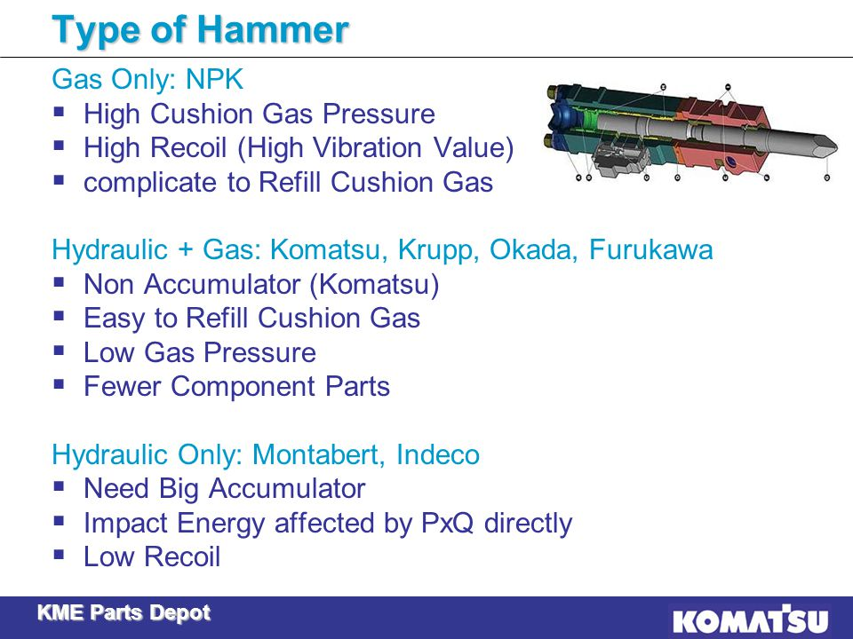 Type of Hammer Gas Only: NPK High Cushion Gas Pressure