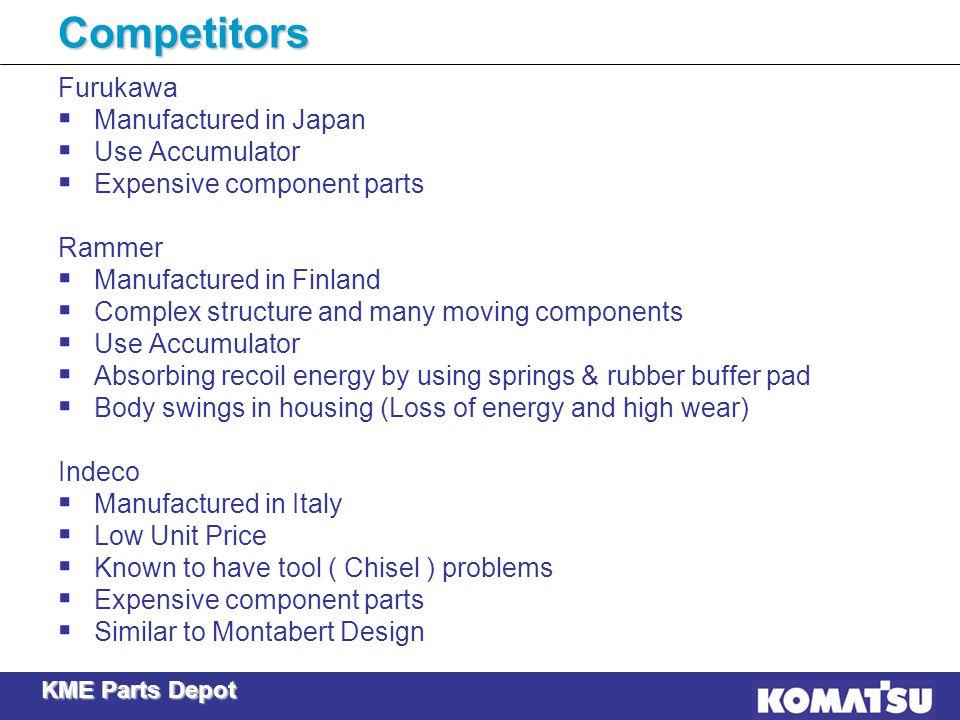 Competitors Furukawa Manufactured in Japan Use Accumulator