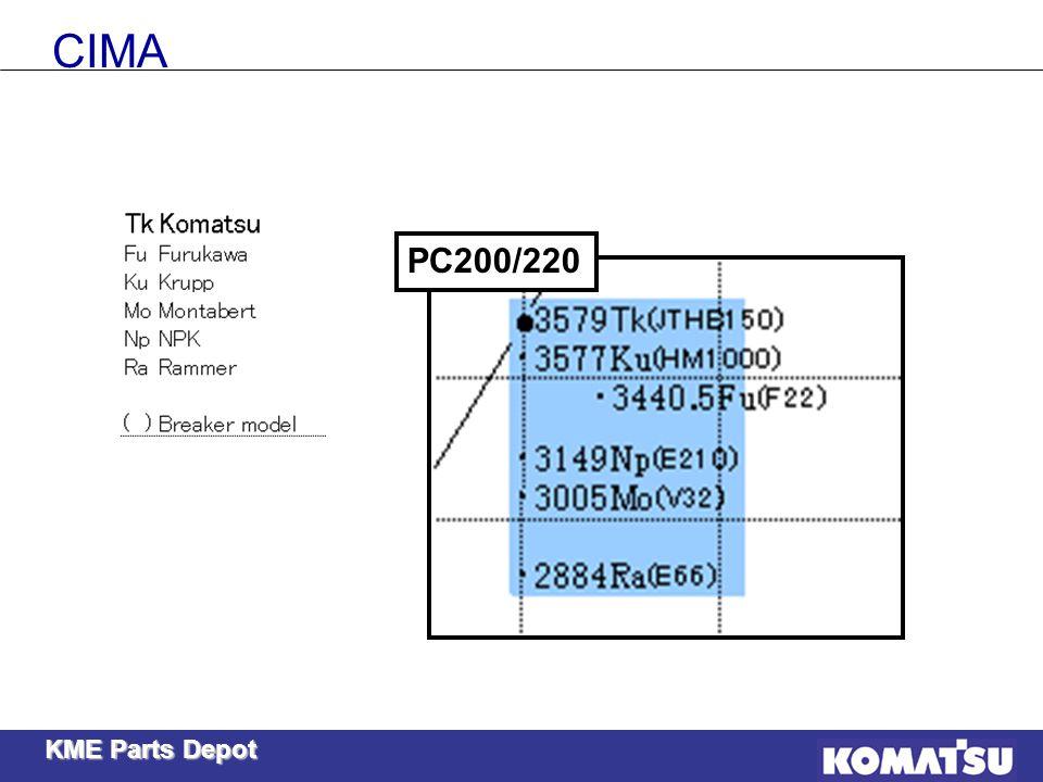 CIMA PC200/220