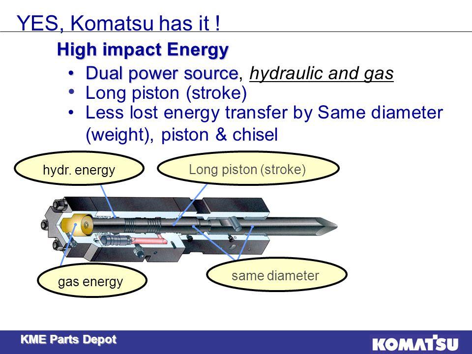 YES, Komatsu has it ! High impact Energy