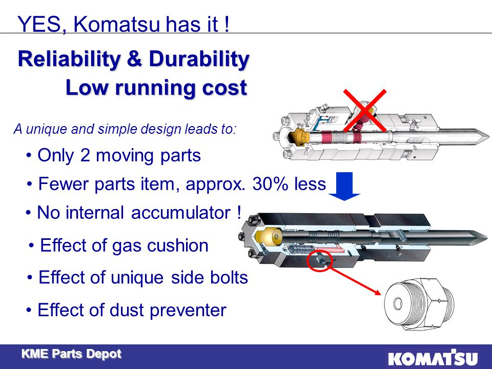Reliability & Durability Low running cost