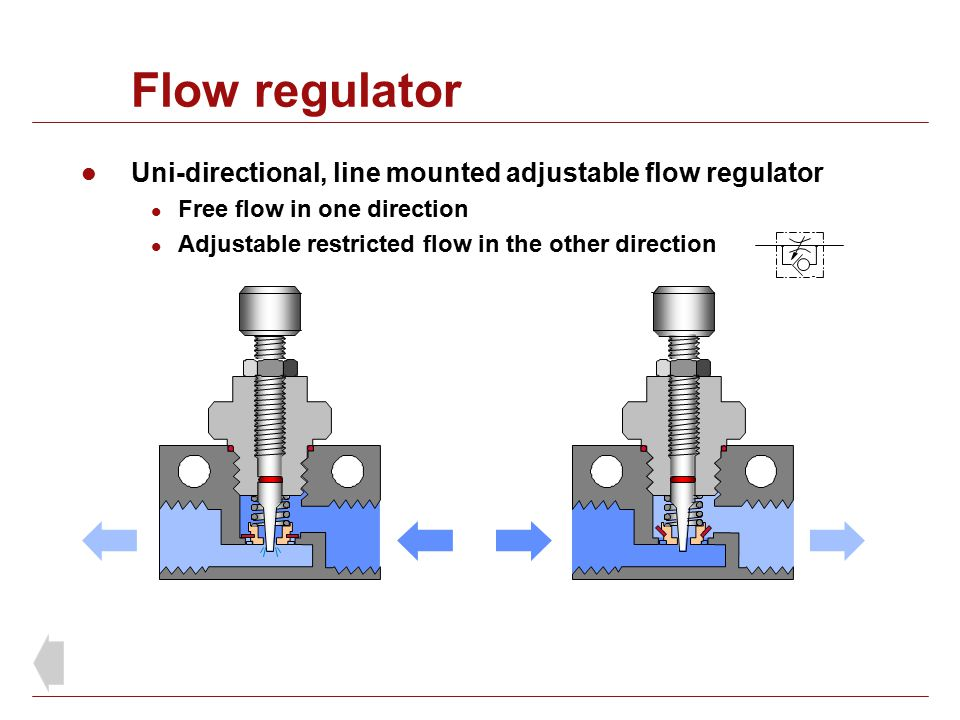 Flow regulator Uni-directional, line mounted adjustable flow regulator