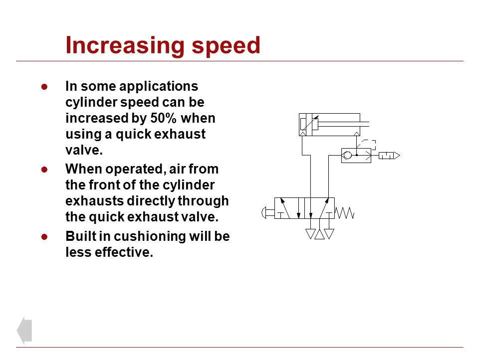 Increasing speed In some applications cylinder speed can be increased by 50% when using a quick exhaust valve.