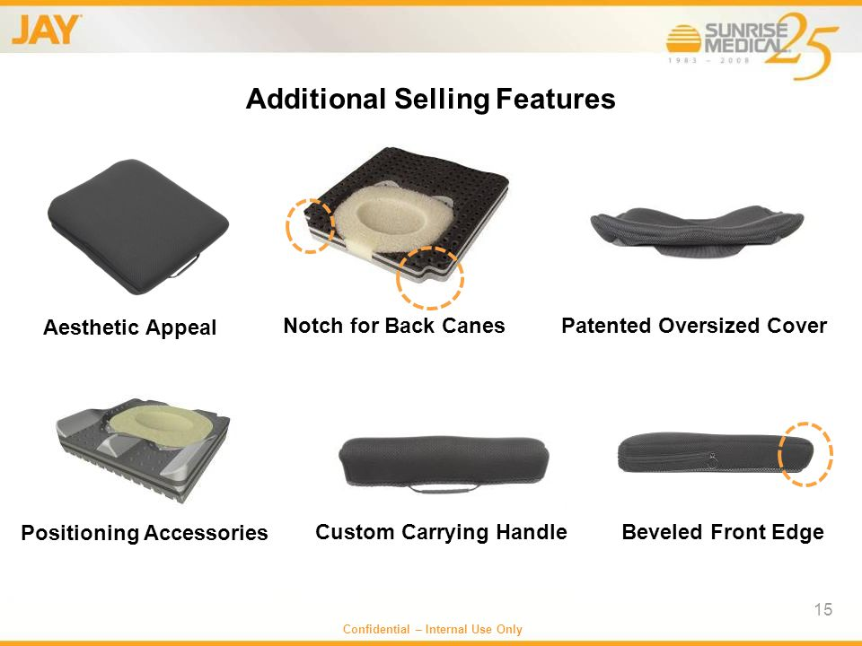 Additional Selling Features