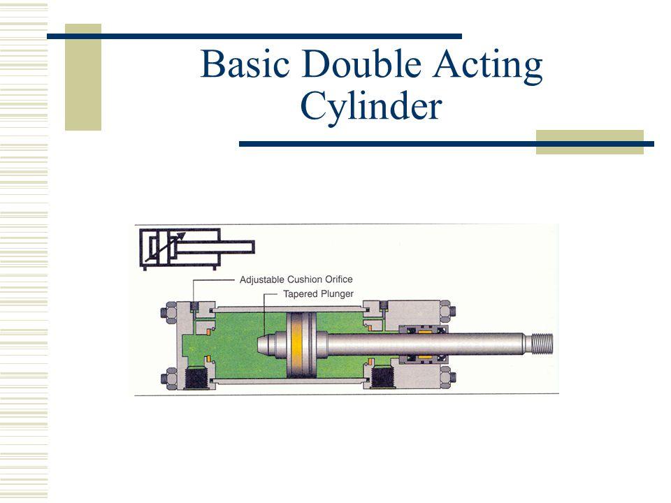 Basic Double Acting Cylinder