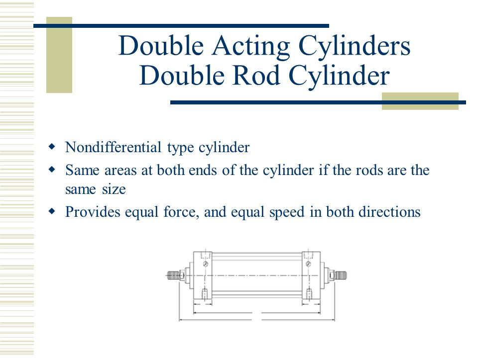 Double Acting Cylinders Double Rod Cylinder