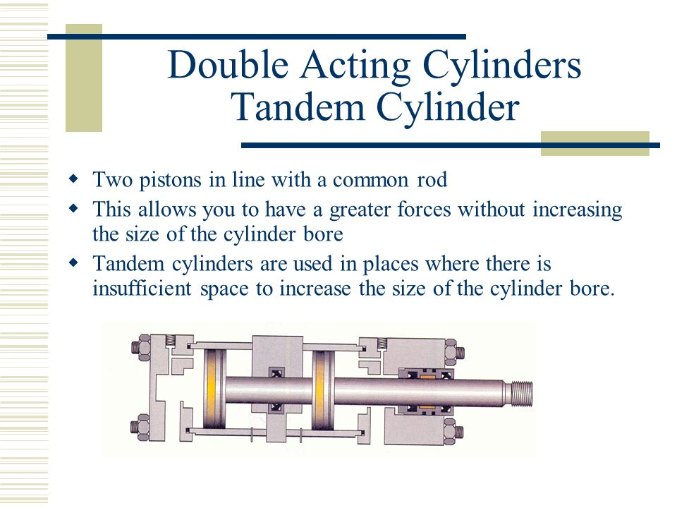 Double Acting Cylinders Tandem Cylinder