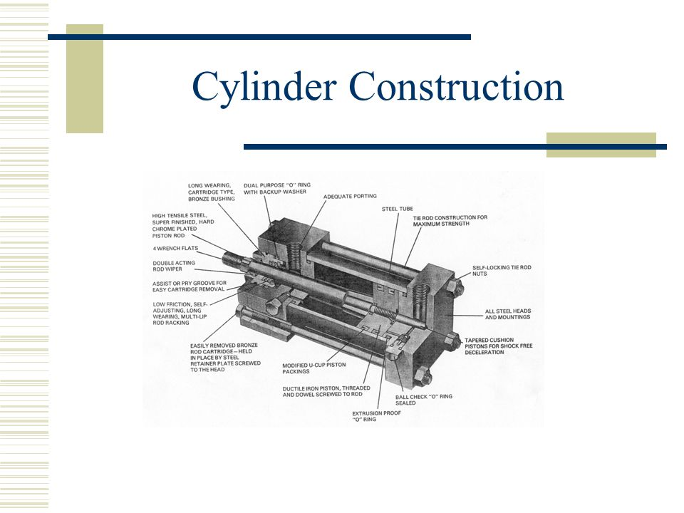 Cylinder Construction