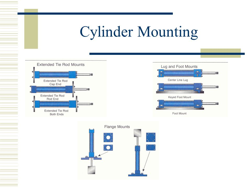 Cylinder Mounting