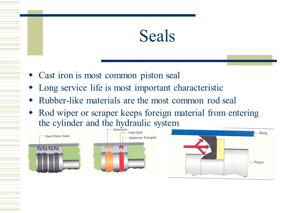 Seals Cast iron is most common piston seal