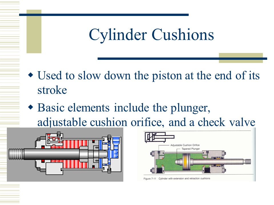 Cylinder Cushions Used to slow down the piston at the end of its stroke.