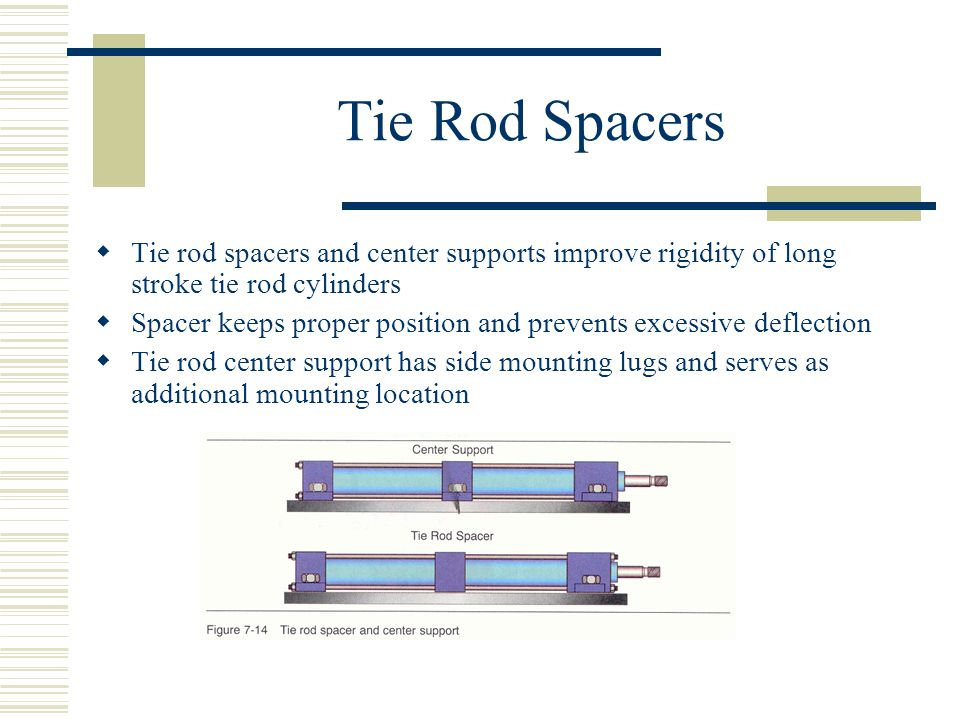 Tie Rod Spacers Tie rod spacers and center supports improve rigidity of long stroke tie rod cylinders.