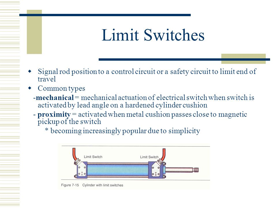 Limit Switches Signal rod position to a control circuit or a safety circuit to limit end of travel.