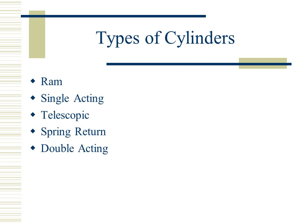 Types of Cylinders Ram Single Acting Telescopic Spring Return