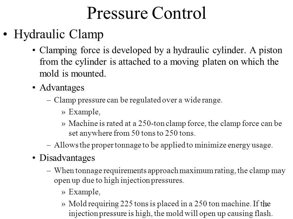 Pressure Control Hydraulic Clamp