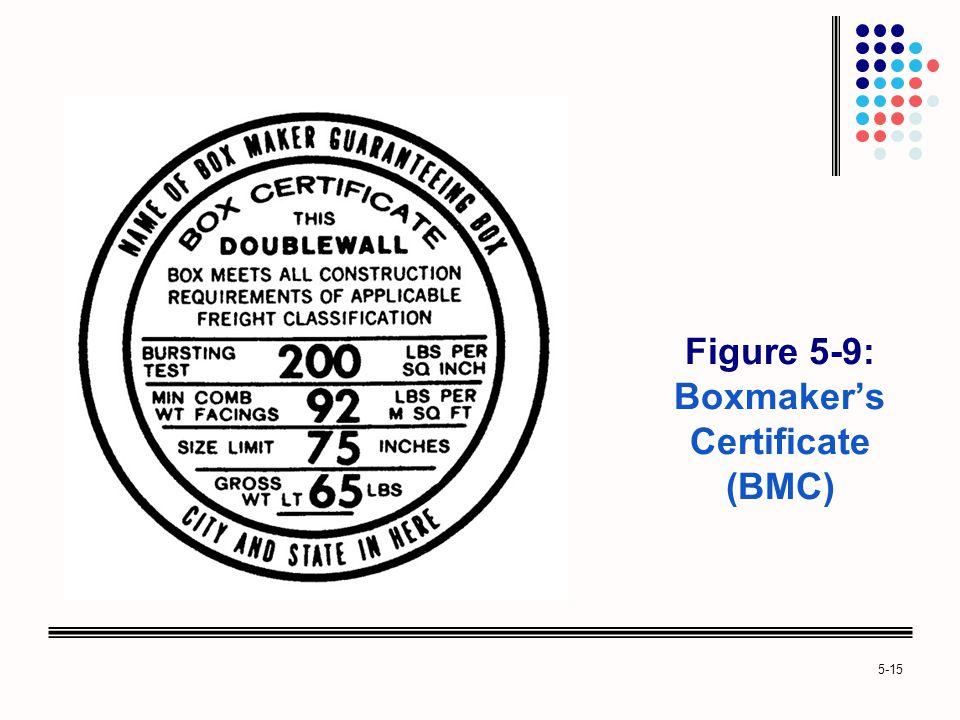 Figure 5-9: Boxmaker's Certificate (BMC)