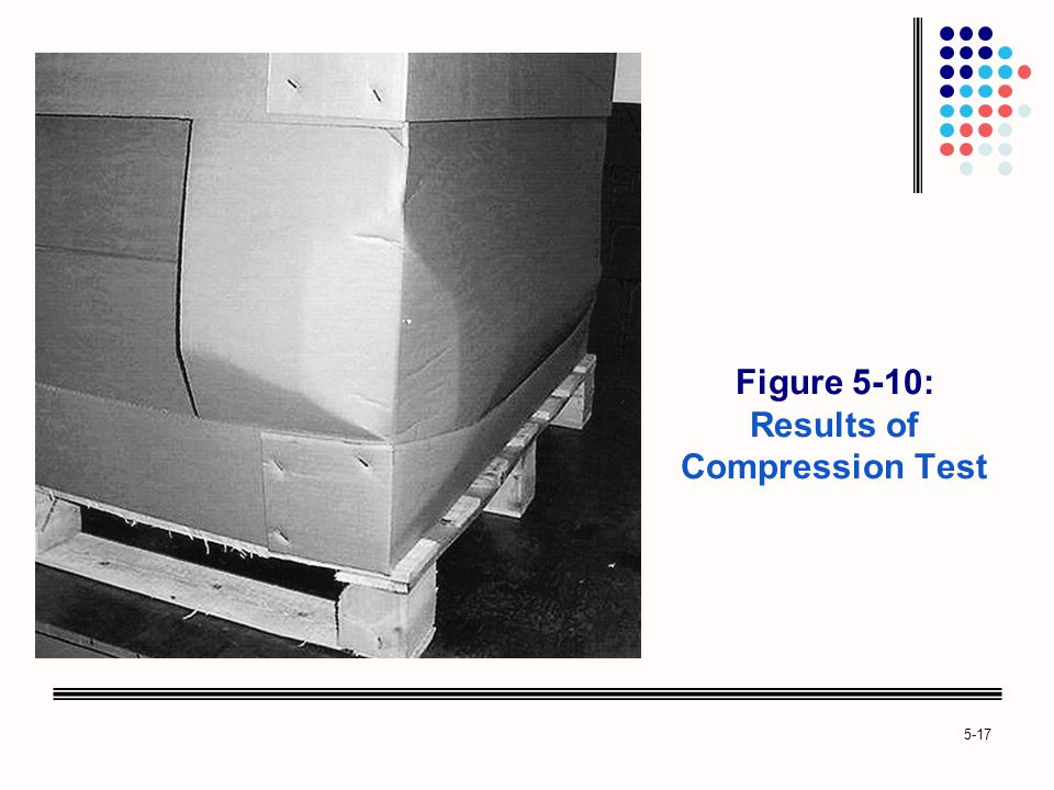 Figure 5-10: Results of Compression Test