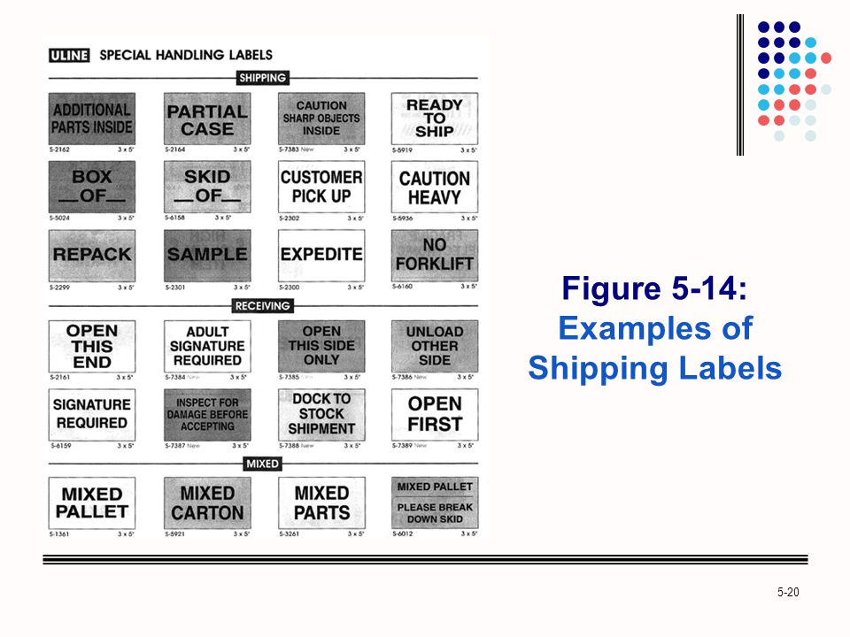 Figure 5-14: Examples of Shipping Labels