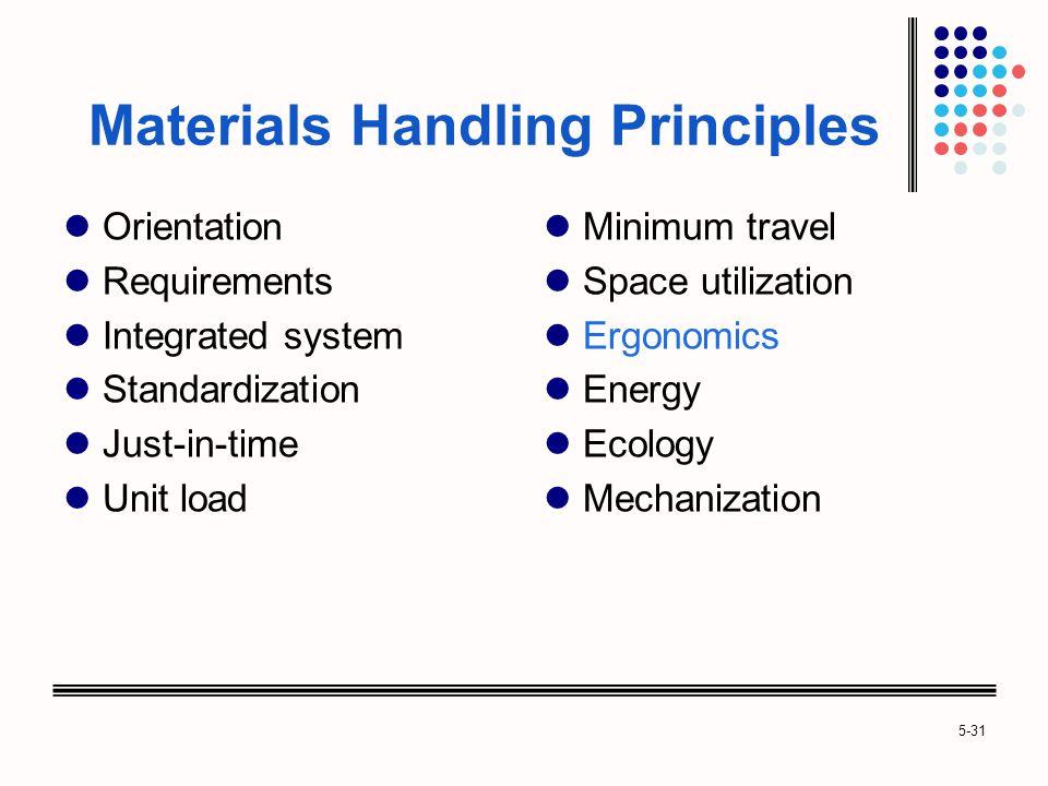 Materials Handling Principles
