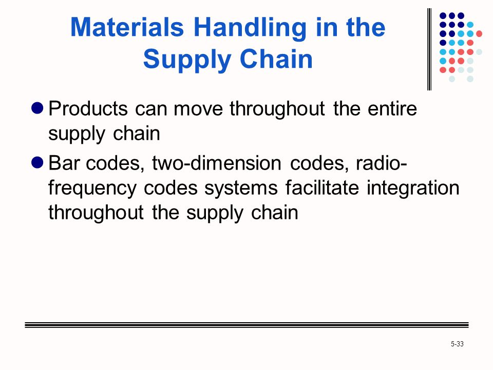 Materials Handling in the Supply Chain