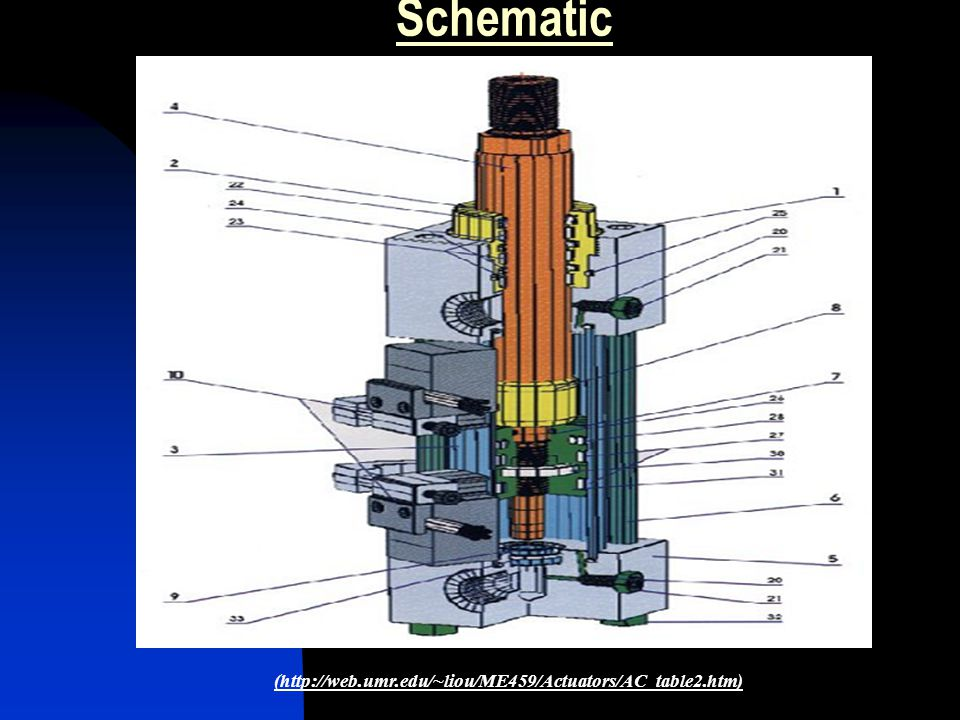 Schematic (http://web.umr.edu/~liou/ME459/Actuators/AC_table2.htm)