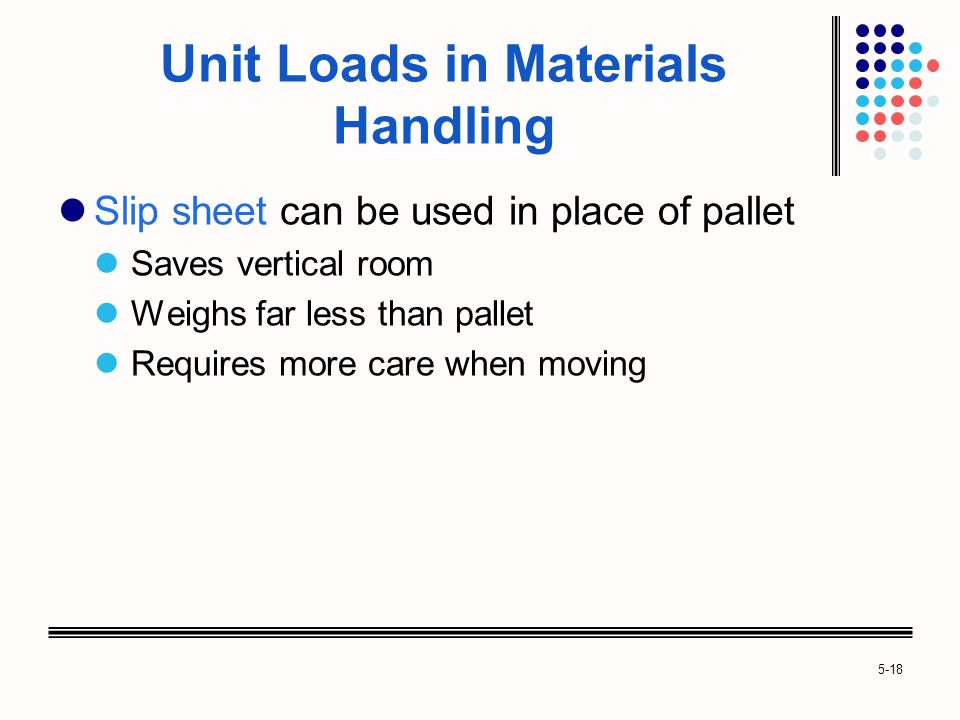 Unit Loads in Materials Handling