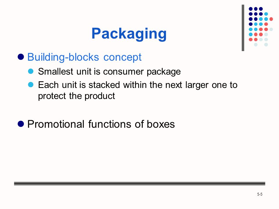 Packaging Building-blocks concept Promotional functions of boxes