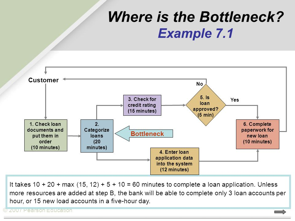 Where is the Bottleneck Example 7.1