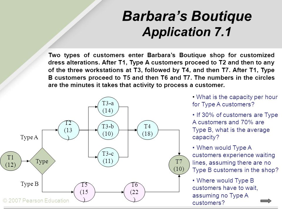 Barbara's Boutique Application 7.1