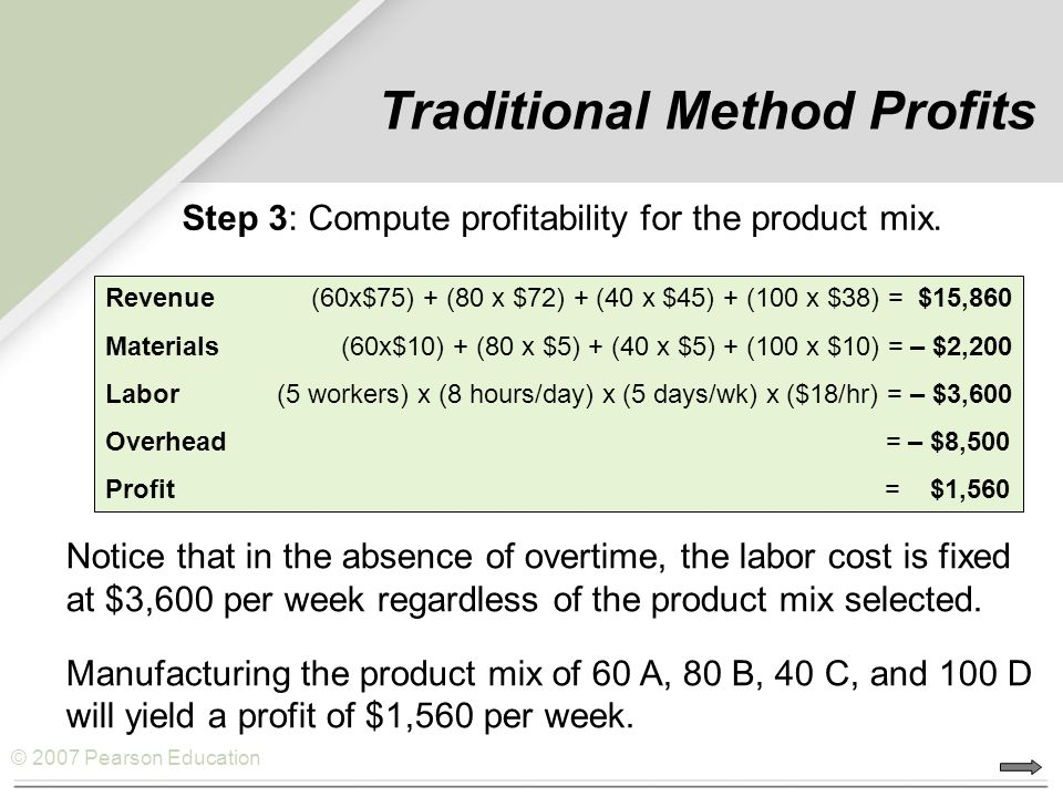Traditional Method Profits