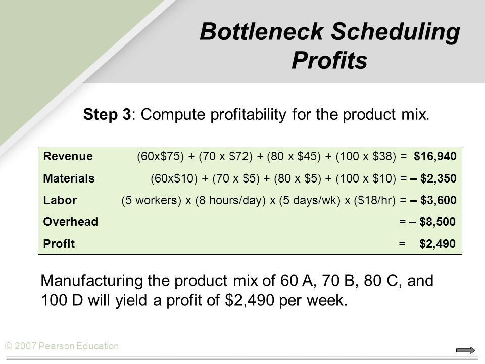 Bottleneck Scheduling Profits