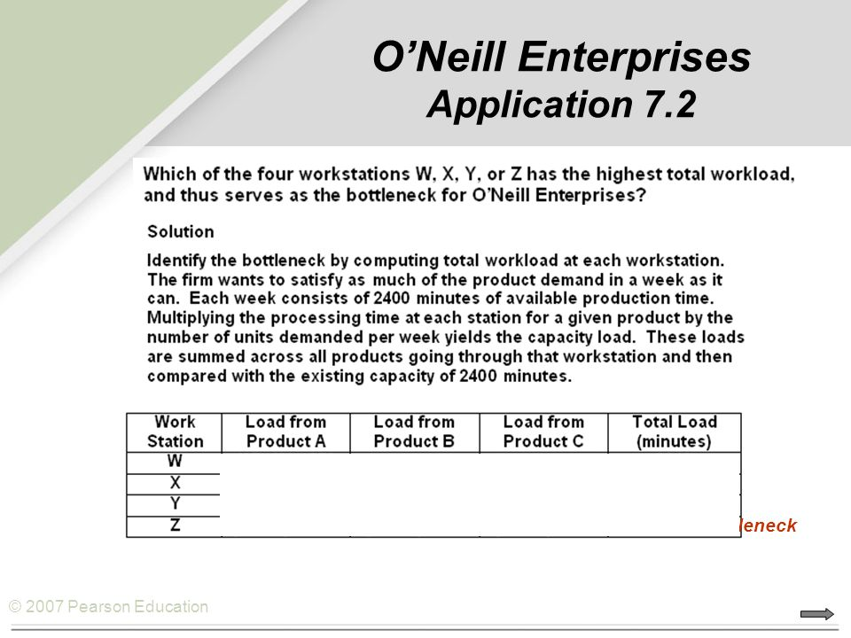 O'Neill Enterprises Application 7.2
