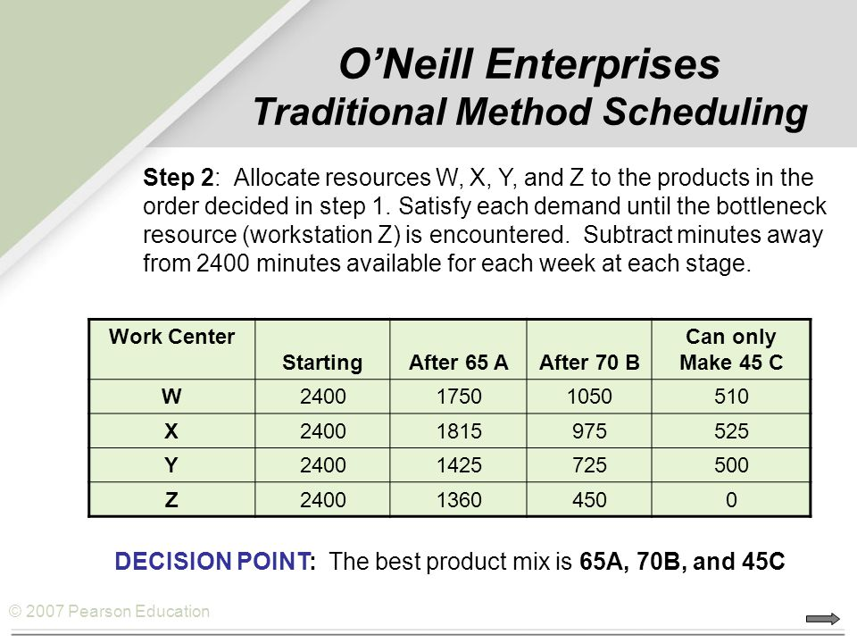O'Neill Enterprises Traditional Method Scheduling
