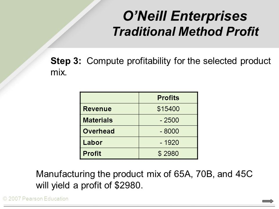 O'Neill Enterprises Traditional Method Profit