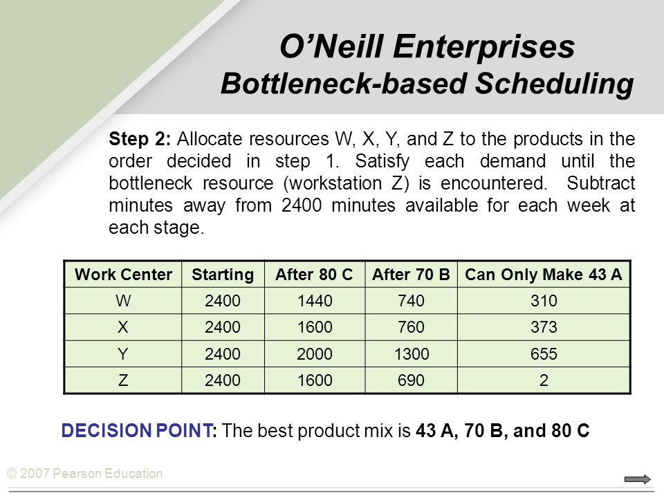 O'Neill Enterprises Bottleneck-based Scheduling