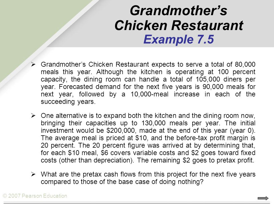 Grandmother's Chicken Restaurant Example 7.5