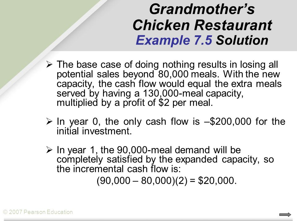 Grandmother's Chicken Restaurant Example 7.5 Solution