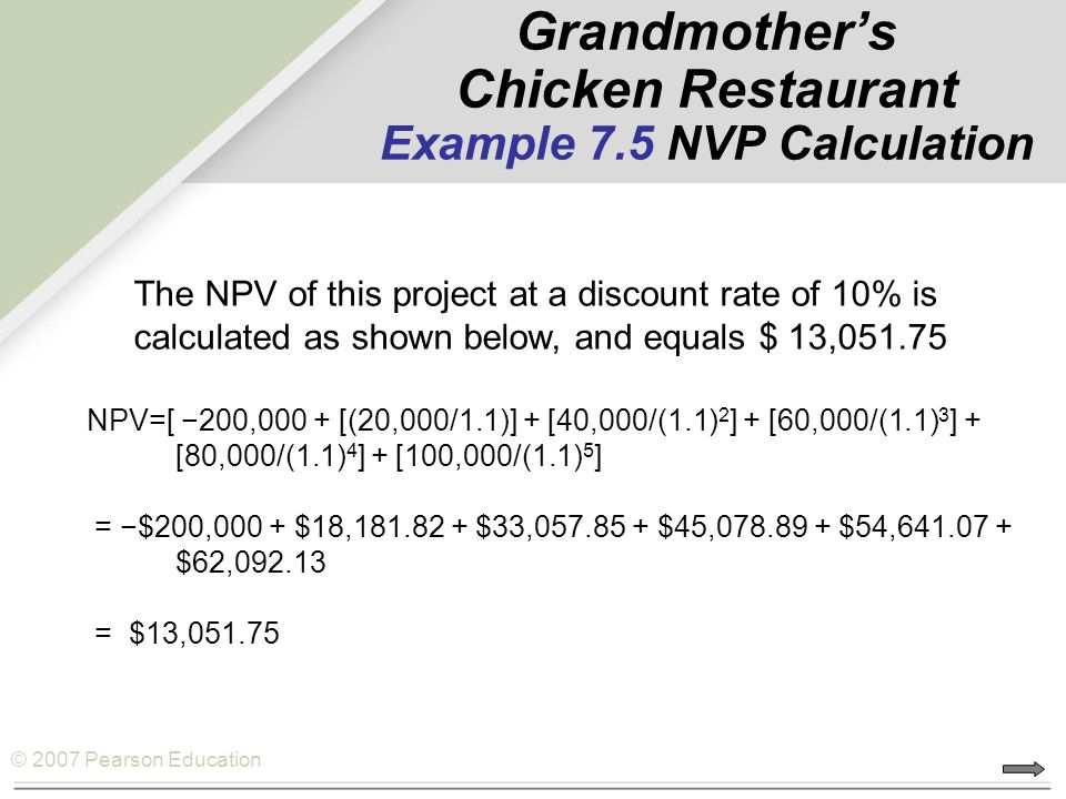 Grandmother's Chicken Restaurant Example 7.5 NVP Calculation