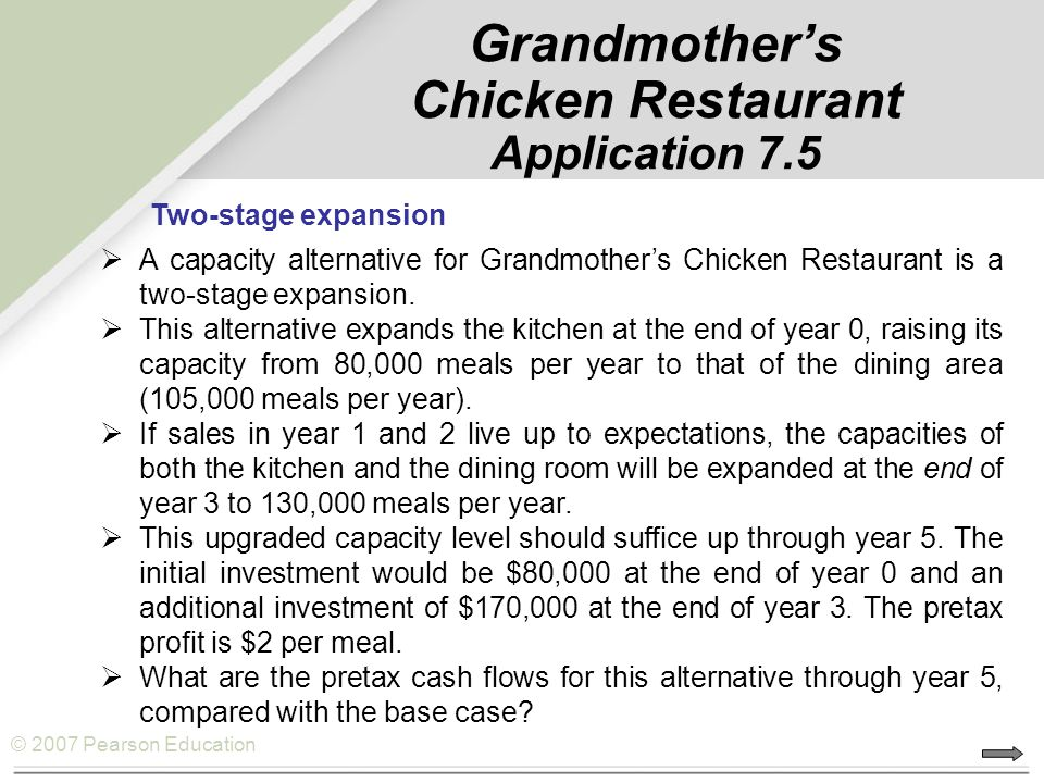 Grandmother's Chicken Restaurant Application 7.5
