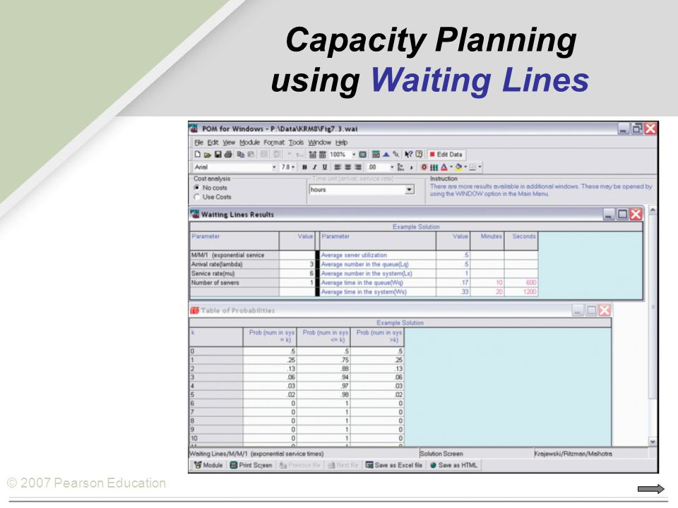 Capacity Planning using Waiting Lines