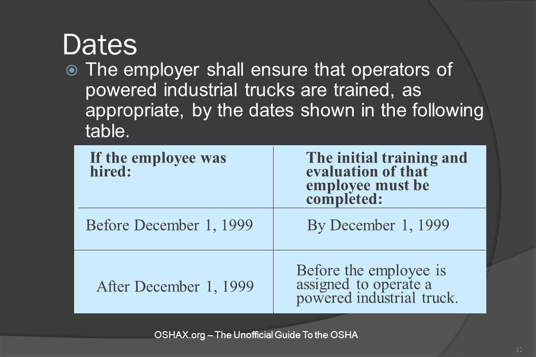Dates The employer shall ensure that operators of powered industrial trucks are trained, as appropriate, by the dates shown in the following table.