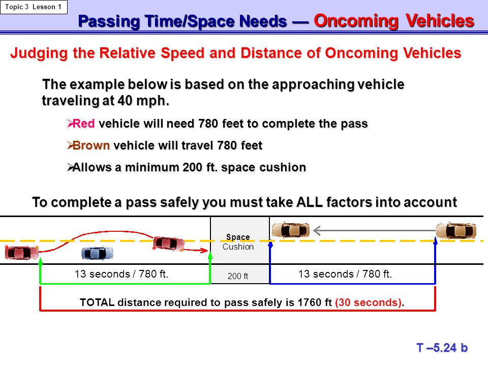 Passing Time/Space Needs — Oncoming Vehicles