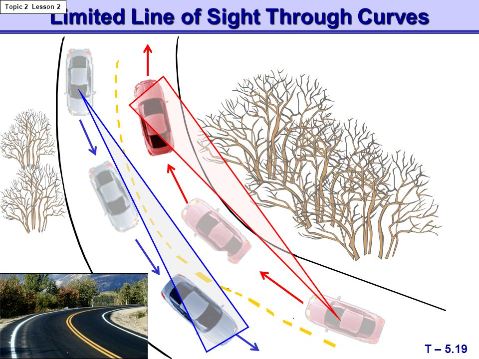 Limited Line of Sight Through Curves